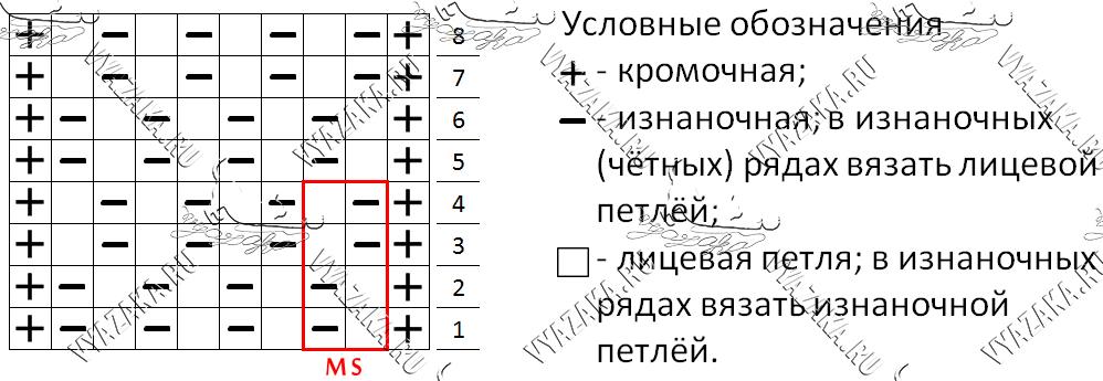 Как читать схемы для вязания спицами