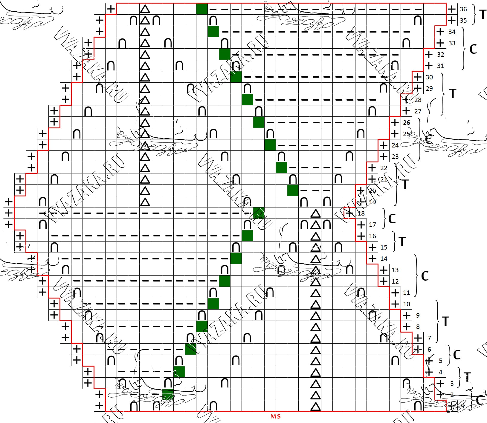 Узор «3D узор Миссони»