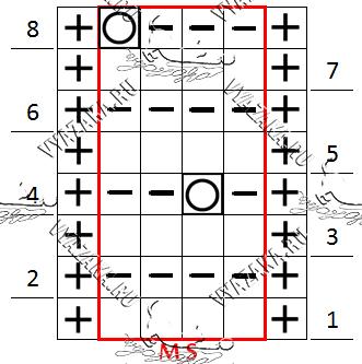 Схема узора «Букле»