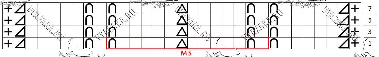 Классический узор Миссони