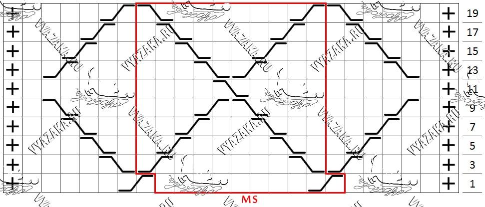 Рельефный узор с перекрещиванием двух петель