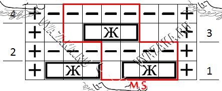 Схема узора «Три петли из трёх петель вместе»